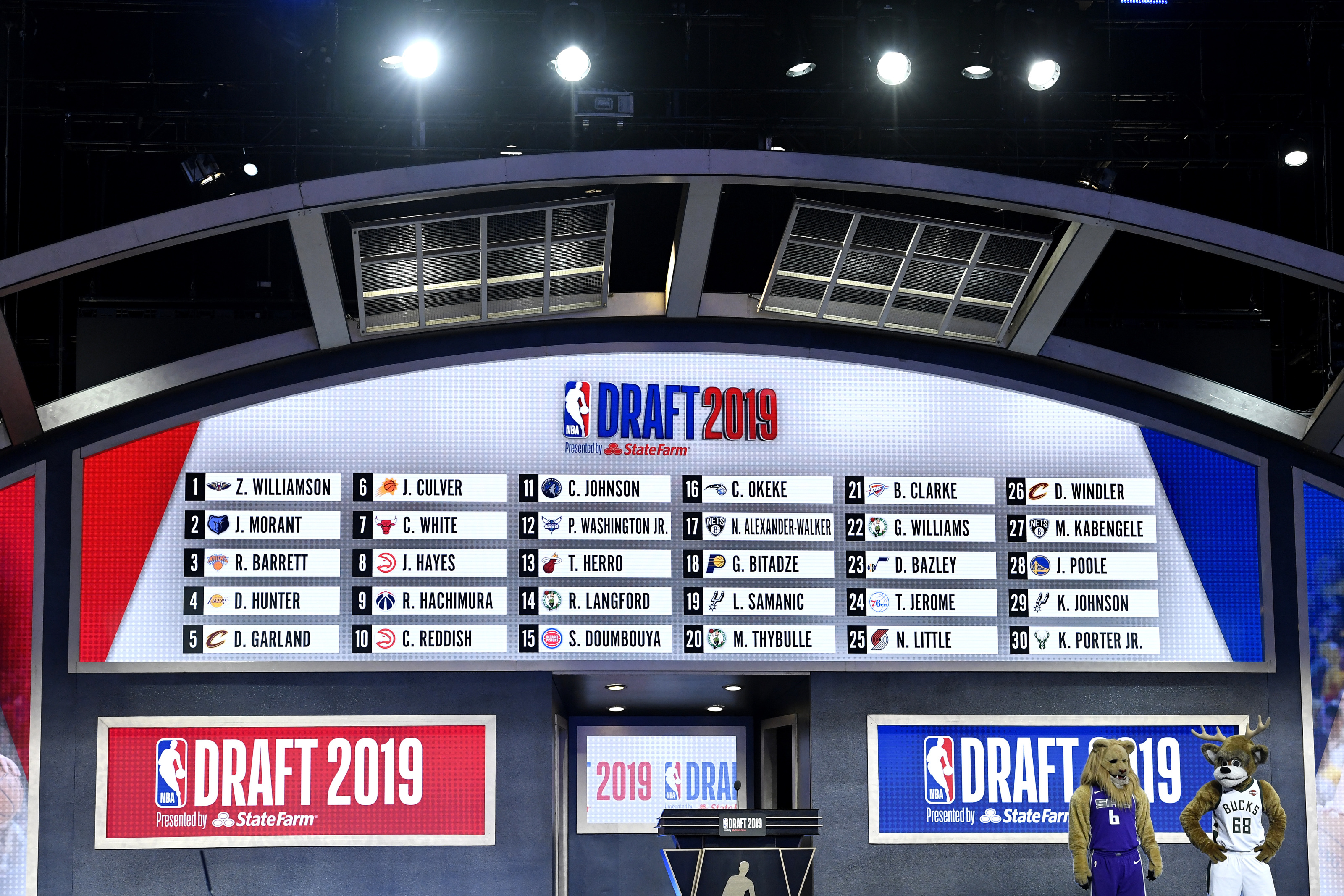 Indiana Pacers: 5 players that prove the value in second-round NBA Draft picks